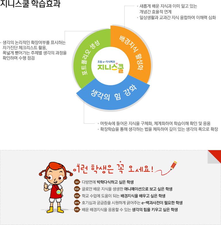 지니스쿨 학습효과